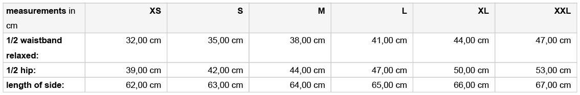 Grössentabelle GrössentabelleDamen 3/4 Laufhose James & Nicholson | JN 481
