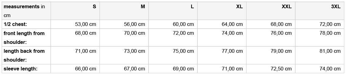 Grössentabelle GrössentabelleHerren 2-Lagen Melange Softshelljacke James & Nicholson | JN 1148